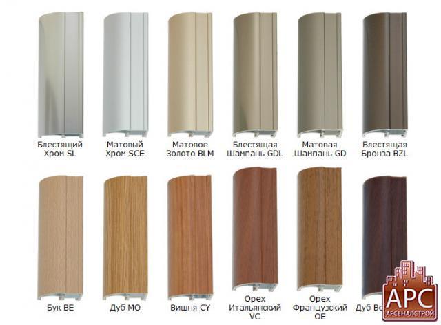 Материалы и комплектующие для изготовления мебели.